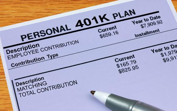 401k Investment Fees